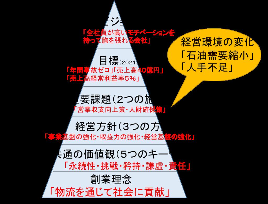 blog20180402_3