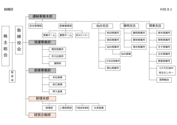 soshikizu20120201